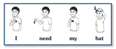 """Search Results For """"basic Sign Language Words Printable""""  Calendar 2015"""