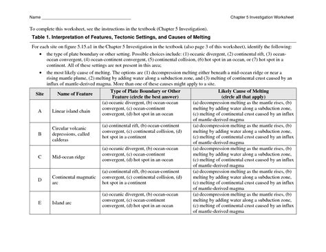 15 Best Images Of Types Of Boundaries Worksheet  Antarctica Continent, Volcano Types Worksheet