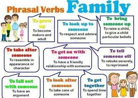 Family Phrasal Verbs  English Verbs, Phrasal Verbs & Collocations  Pinterest Families