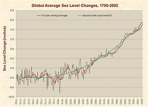 2013 Was Not A Good Year For Catastrophic Anthropogenic ...