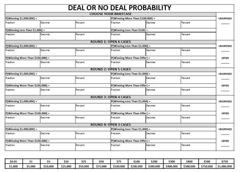 Probability Worksheets High School Probability Best Free Printable Worksheets