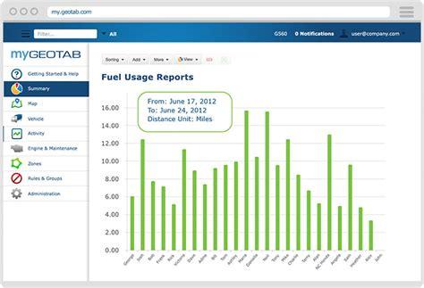 Gps Tracking Software And Fleet Management  Gogps