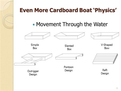 How To Make A Cardboard Boat With Only Duct Tape by Cardboard Boat Building Basics What Floats Your Cardboard