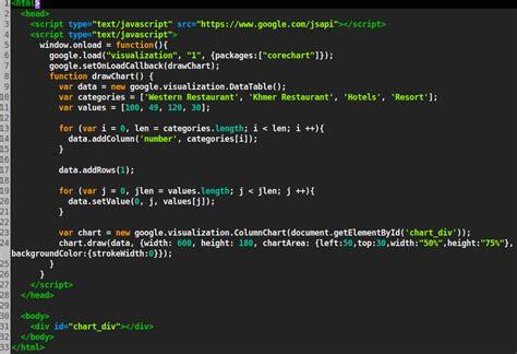 Javascript  Windowonload Doesn't Work With Google Chart