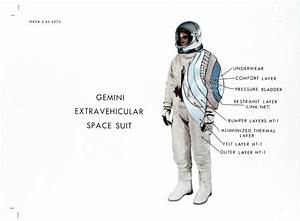 Moon shots: the far-out space suits of past, present, and ...