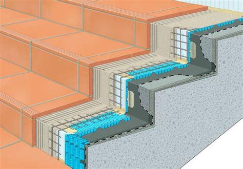 Eine Außentreppe Bauen Oder Sanieren Darauf Kommt Es An