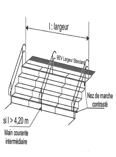 norme pour courante escalier