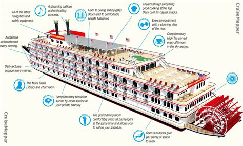 Mississippi Queen Riverboat Cruises by America Itinerary Schedule Current Position Cruisemapper