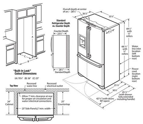 cut out dimensions for 23 cu ft counter depth door