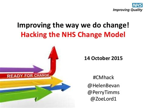 Kotter Nhs by The Hack Day For The Nhs Change Model