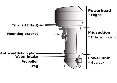 Mercury Outboard Motor Video by Mercury Outboard Motor Parts Diagram Impremedia Net