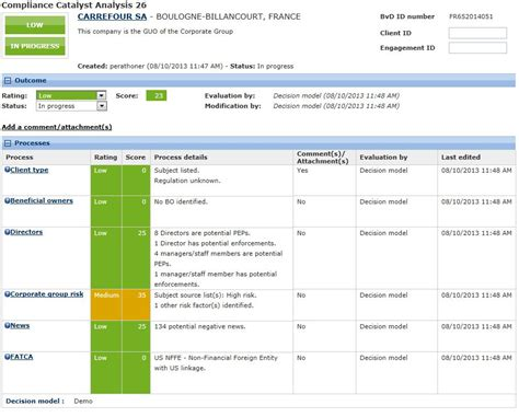 bureau dijk lance un nouvel outil sur le march 233 de la conformit 233 compliance catalyst