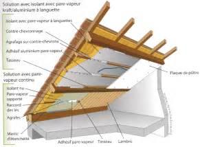 isoler sa maison par l exterieur 3 isolation toiture comment bien isoler un toit au wasuk