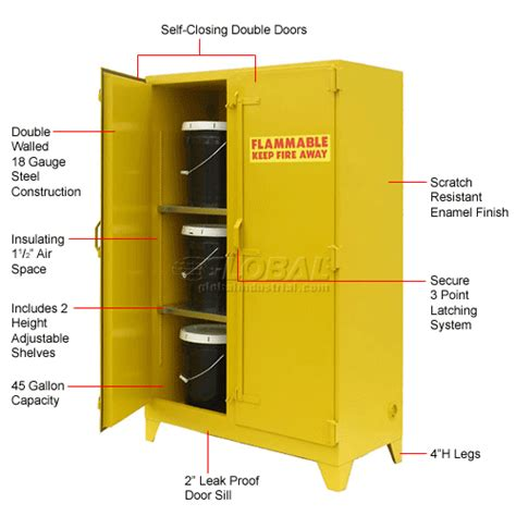 when is a flammable storage cabinet required security sistems