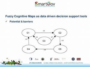 Using fuzzy cognitive maps as decision support tool for ...