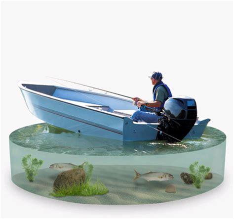 Small Toy Fishing Boats by Howzit Fish Types Of Fishing Boats Part 1