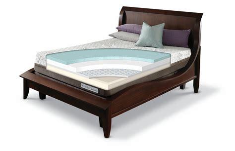 best mattress for side sleepers consumer reports best mattresses reviews 2015 best