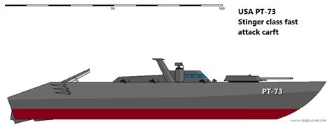 Pt Boat Full Speed by Pt Boat Stinger Class By Davinci975 On Deviantart