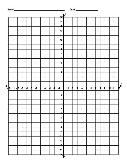 Coordinate Plan  Data Illustrated Resources  Coordinate Grid And Plane Worksheets  Places To