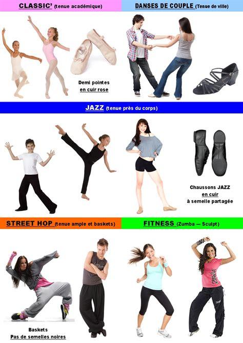 index www culture danse fr