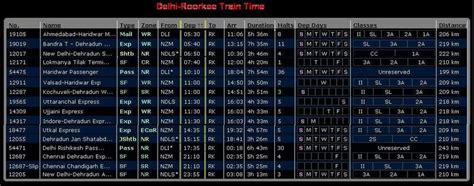 Potheri Railway Station Time Table Time Table Of High School In Up Board Schedule Research Proposal By Html Excel Hours Virgin Train Ujhani To Kasganj Test Generator Timetable Php Project