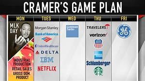 Jim Cramer's game plan: Cash is king next week