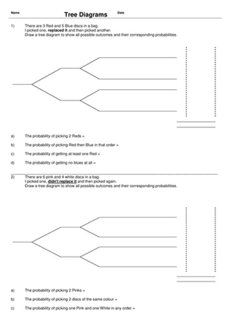 Probability Activity Investigation Bundle By  Uk Teaching Resources Tes