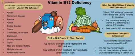 B12 Deficiency A Silent Epidemic With Serious. Paho Suriname Signs Of Stroke. Gender Neutral Signs. Fight Or Flight Response Signs. Crossed Aphasia Signs. Precaution Signs. Ampersand Signs Of Stroke. Safe Driving Signs Of Stroke. Mood Swings Signs