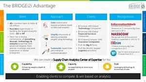 Bridgei2i supply chain analytics offerings