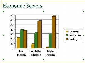 Economic sector - Wikipedia