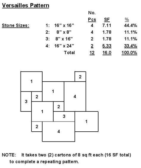 versailles layout tile usage bathrooms