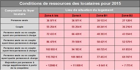 loi pinel gestion immobili 232 re franconville
