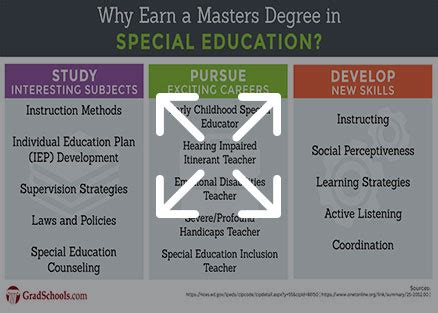 Masters In Special Education Degrees In Nova Scotia. Sample Of Application Letter For Kids. Sale Order Form Template. Personal Narrative Essay Outline Template. Printable Ornaments Template. Softball Lineup Template Excel. Six Month Calendar 2018 Template. Themes For Microsoft Power Point Template. Letter Requesting Informational Interview Template