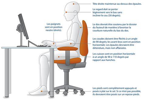 sch 233 ma r 233 gulation plancher chauffant ergonomie poste de travail bureau