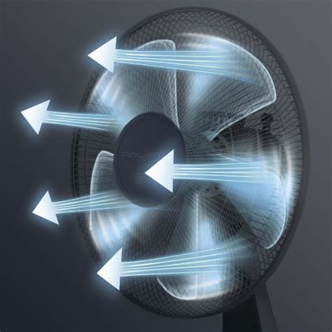 rowenta vu2531 turbo silence oscillating 12 inch table fan