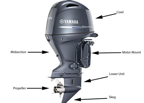 Straight Shaft Boat Motor by Marine Engines And Power Systems The Basics Behind What