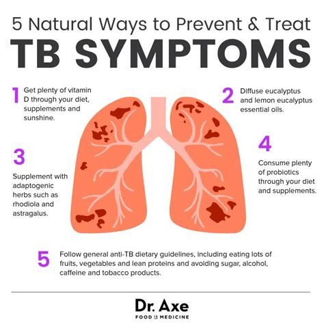 Tb Symptoms + 5 Natural Way To Prevent & Treat  Dr Axe. University Signs Of Stroke. Tia Signs Of Stroke. Risk Signs. Safety Moment Signs Of Stroke. Respiratory Rate Signs. Directory Signs. Beautiful Signs Of Stroke. Diabetic Dermopathy Signs
