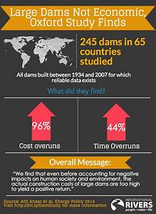Large Dams Are Uneconomic, Scientific Study Finds – Save ...