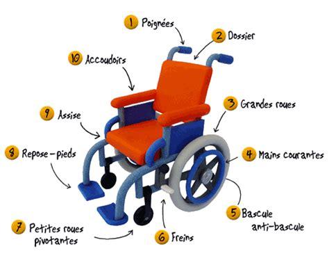 articles de handicapables tagg 233 s quot choisir fauteuil