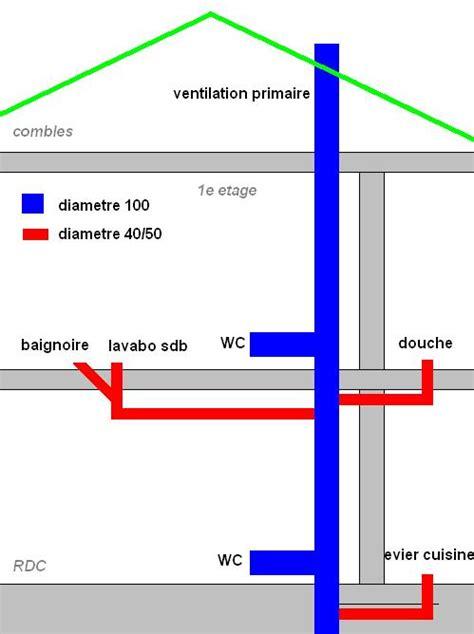 ventilation primaire dans maison ancienne page 1 r 233 seaux d 233 vacuations et ventillation