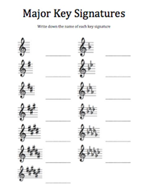 Major Key Signatures, Treble Clef  Music Worksheets