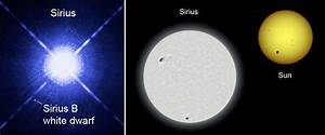 Sirius Sun C (page 4) - Pics about space