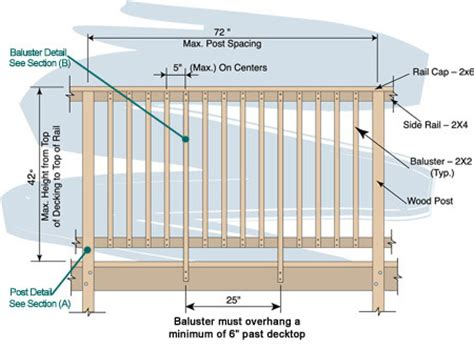 bar spacing for railings search wooden swimming