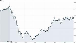 Stocks drift lower