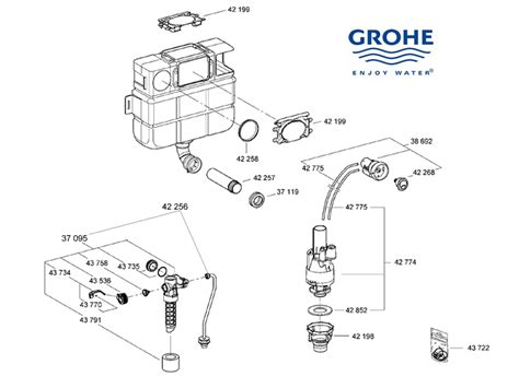 grohe kitchen faucet parts diagram grohe get free image