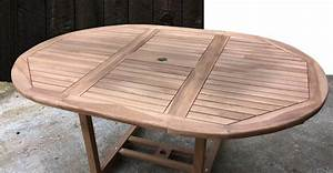 Gartentisch Holz Rund 120 : sam a klasse teak gartentisch 120 170 x 75 cm sunshine rund ~ Markanthonyermac.com Haus und Dekorationen