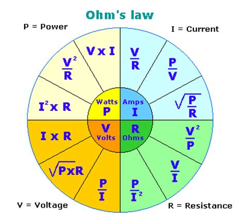 Ohm's Law (just For Fun) Gearslutz