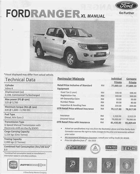 kennmart auto ford models new price list w e f 01 10 2013