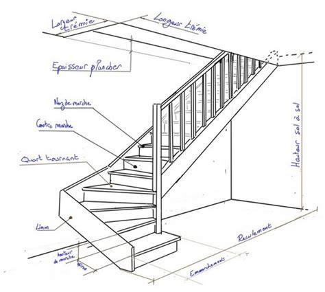 tout savoir sur les escaliers renovation decoration
