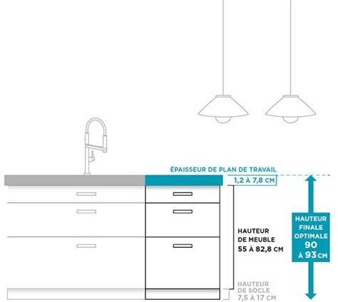 hauteur d une cuisine photos de conception de maison agaroth